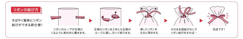 リボンの結び方